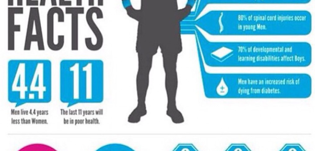 Mens Health Week Physio On Miller